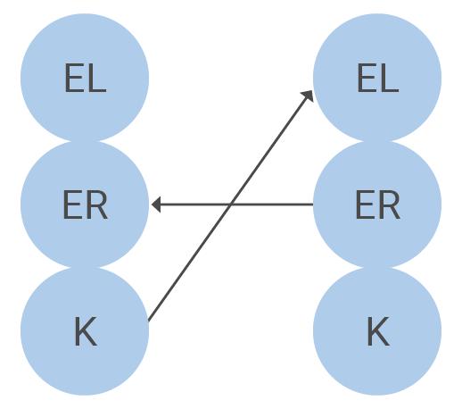 Transaktionsanalyse