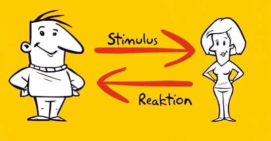 Transaktionen Analysieren Transaktionsanalyse