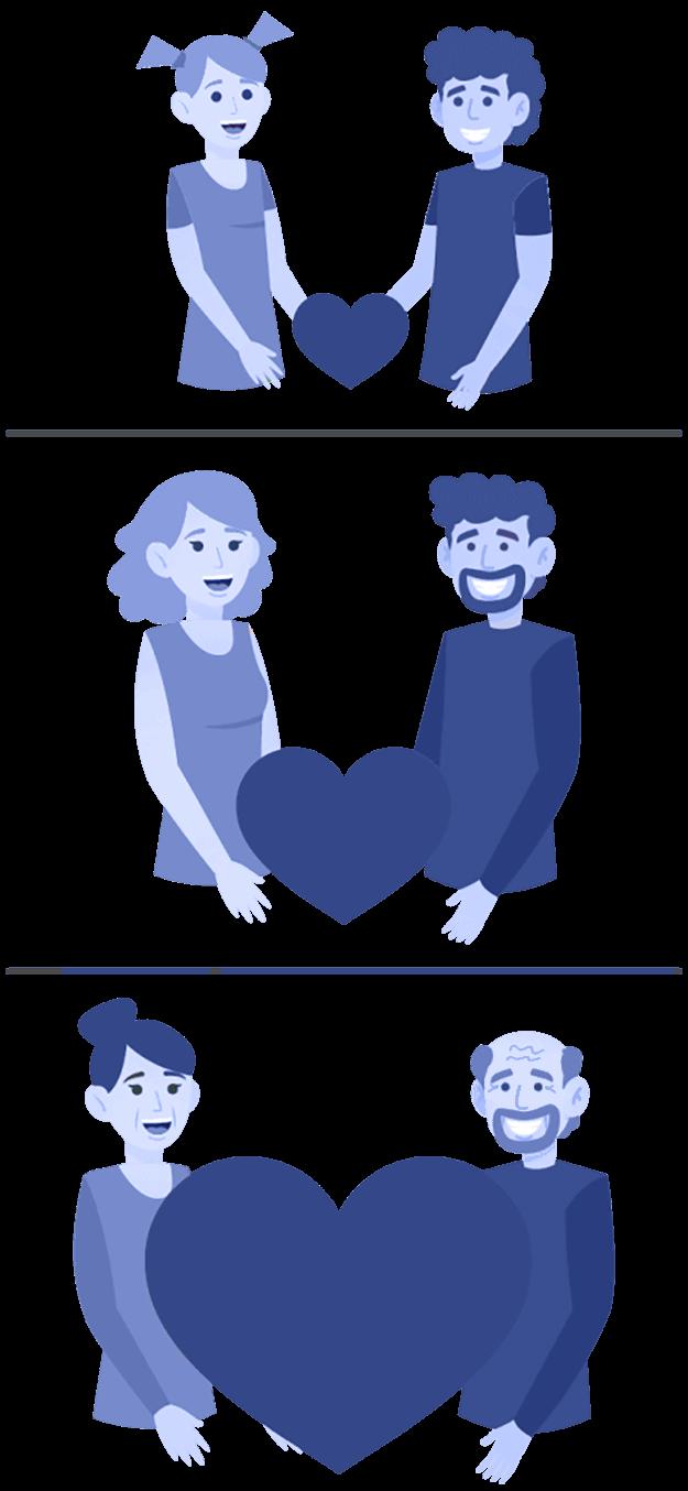 Partnerwahl - Welche Kriterien helfen den oder die Richtige zu finden?