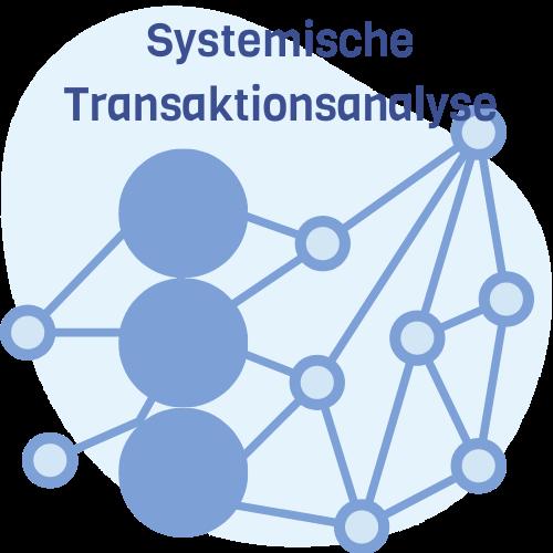 Systemische Transaktionsanalyse - Wechselbeziehungen und Persönlichkeit im Fokus